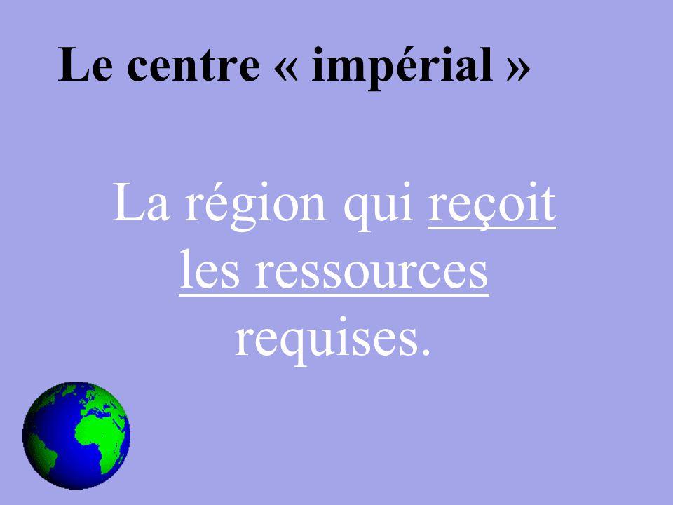 Le centre « impérial » La région qui reçoit les ressources requises.