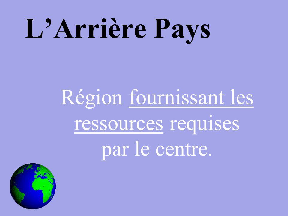 L'Arrière Pays Région fournissant les ressources requises par le centre.