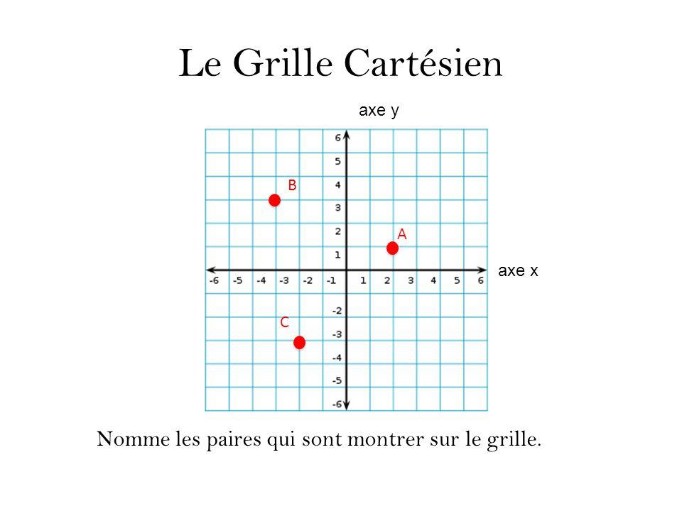 Le Grille Cartésien Nomme les paires qui sont montrer sur le grille. A B C axe y axe x