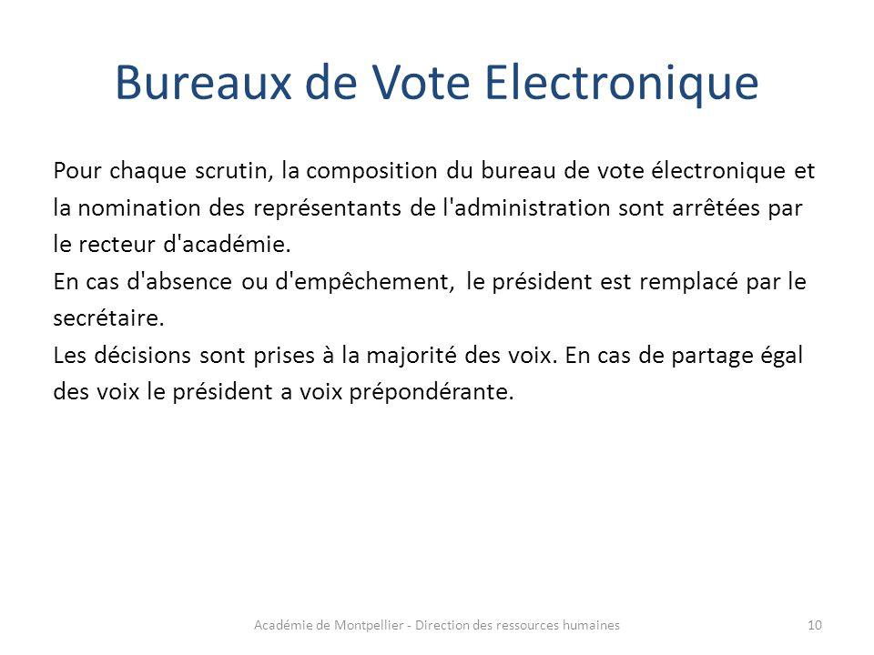 Pour chaque scrutin, la composition du bureau de vote électronique et la nomination des représentants de l'administration sont arrêtées par le recteur