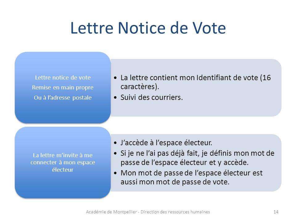 Lettre Notice de Vote La lettre contient mon Identifiant de vote (16 caractères). Suivi des courriers. Lettre notice de vote Remise en main propre Ou