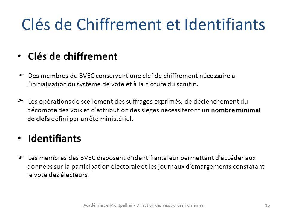 Clés de Chiffrement et Identifiants Clés de chiffrement  Des membres du BVEC conservent une clef de chiffrement nécessaire à l'initialisation du syst