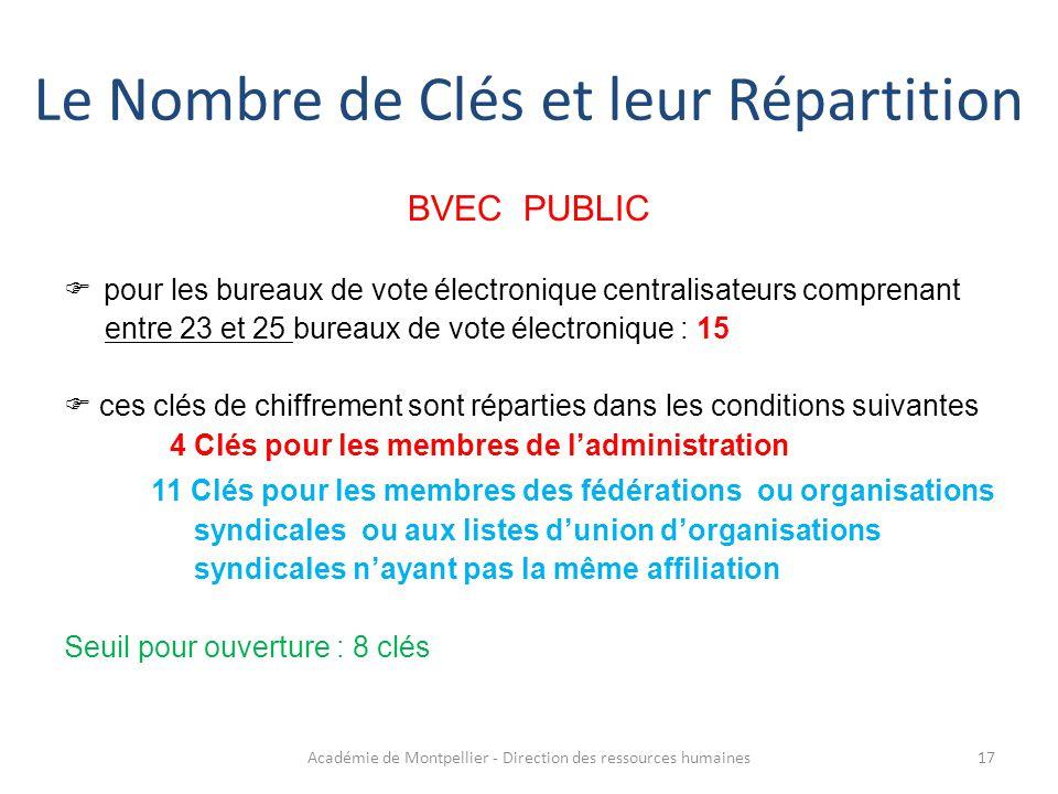 Le Nombre de Clés et leur Répartition BVEC PUBLIC  pour les bureaux de vote électronique centralisateurs comprenant entre 23 et 25 bureaux de vote él