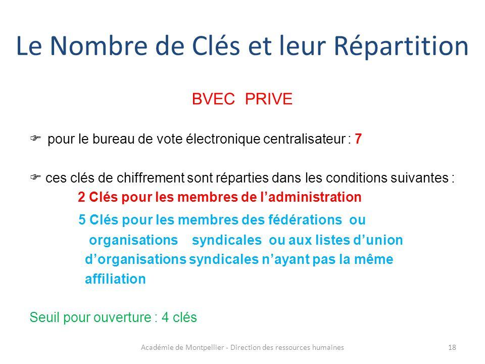 BVEC PRIVE  pour le bureau de vote électronique centralisateur : 7  ces clés de chiffrement sont réparties dans les conditions suivantes : 2 Clés po