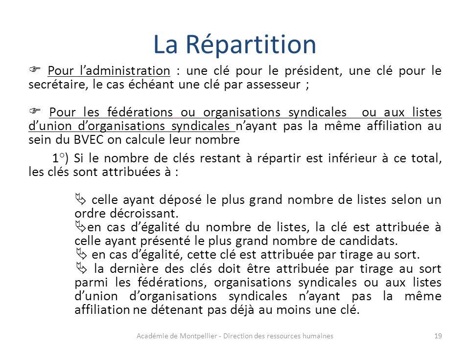 La Répartition  Pour l'administration : une clé pour le président, une clé pour le secrétaire, le cas échéant une clé par assesseur ;  Pour les fédé