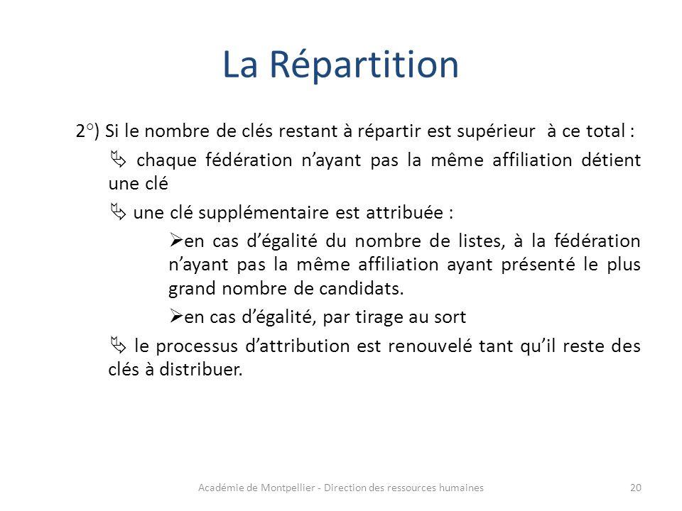 La Répartition 2°) Si le nombre de clés restant à répartir est supérieur à ce total :  chaque fédération n'ayant pas la même affiliation détient une
