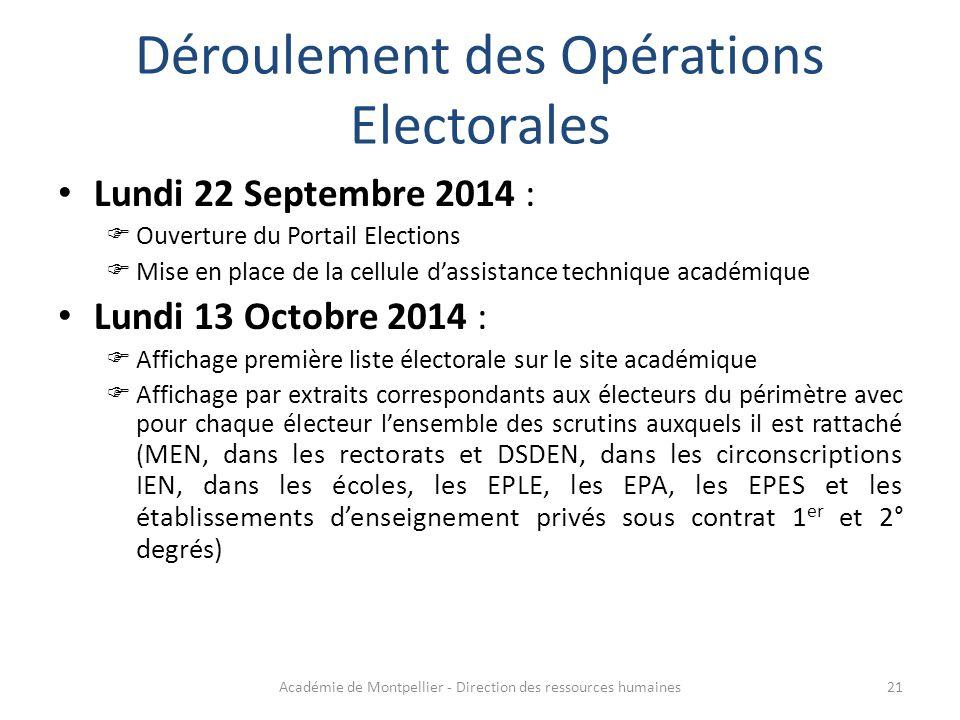 Déroulement des Opérations Electorales Lundi 22 Septembre 2014 :  Ouverture du Portail Elections  Mise en place de la cellule d'assistance technique
