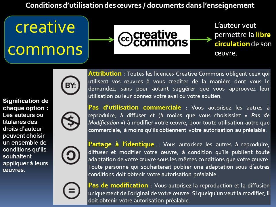 Conditions d'utilisation des œuvres / documents dans l'enseignement creative commons L'auteur veut permettre la libre circulation de son œuvre. Attrib
