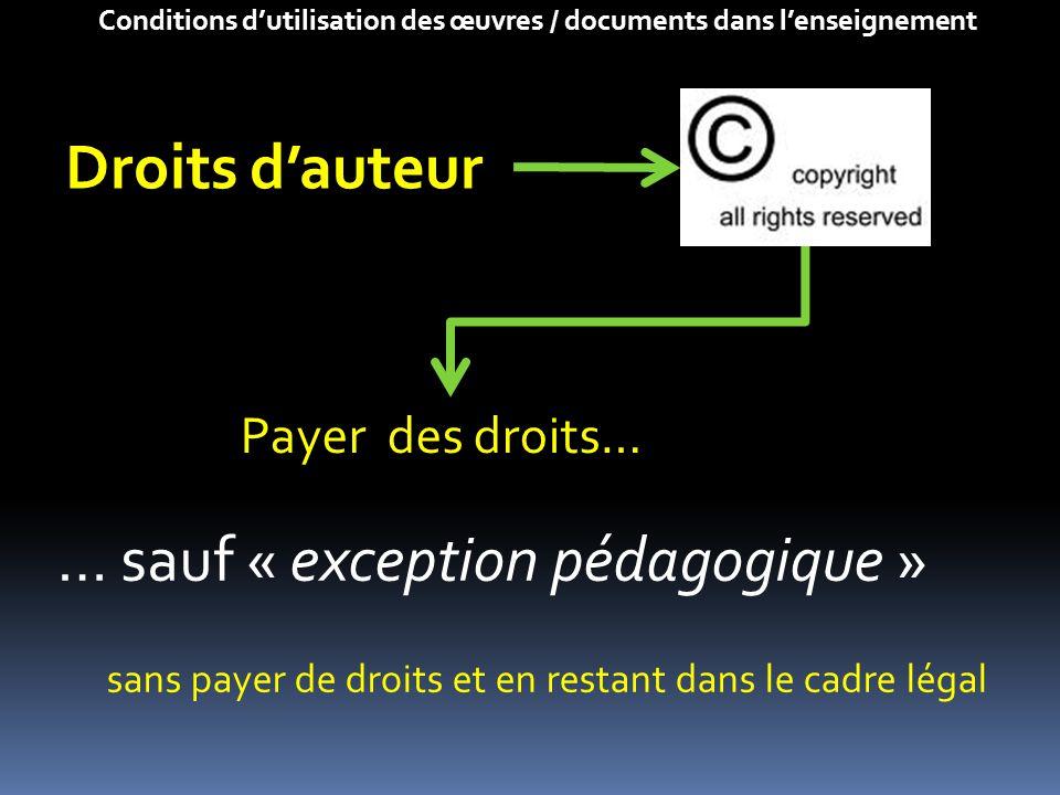 Droits d'auteur Payer des droits… Conditions d'utilisation des œuvres / documents dans l'enseignement … sauf « exception pédagogique » sans payer de d