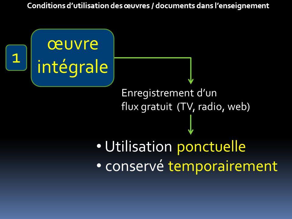 Conditions d'utilisation des œuvres / documents dans l'enseignement Enregistrement d'un flux gratuit (TV, radio, web) Utilisation ponctuelle conservé