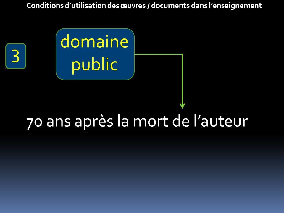 Conditions d'utilisation des œuvres / documents dans l'enseignement domaine public 70 ans après la mort de l'auteur 3