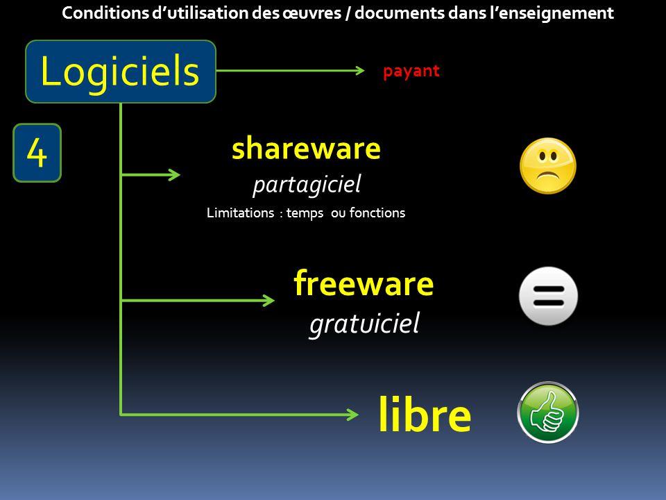 libre Conditions d'utilisation des œuvres / documents dans l'enseignement Logiciels freeware gratuiciel shareware partagiciel Limitations : temps ou f
