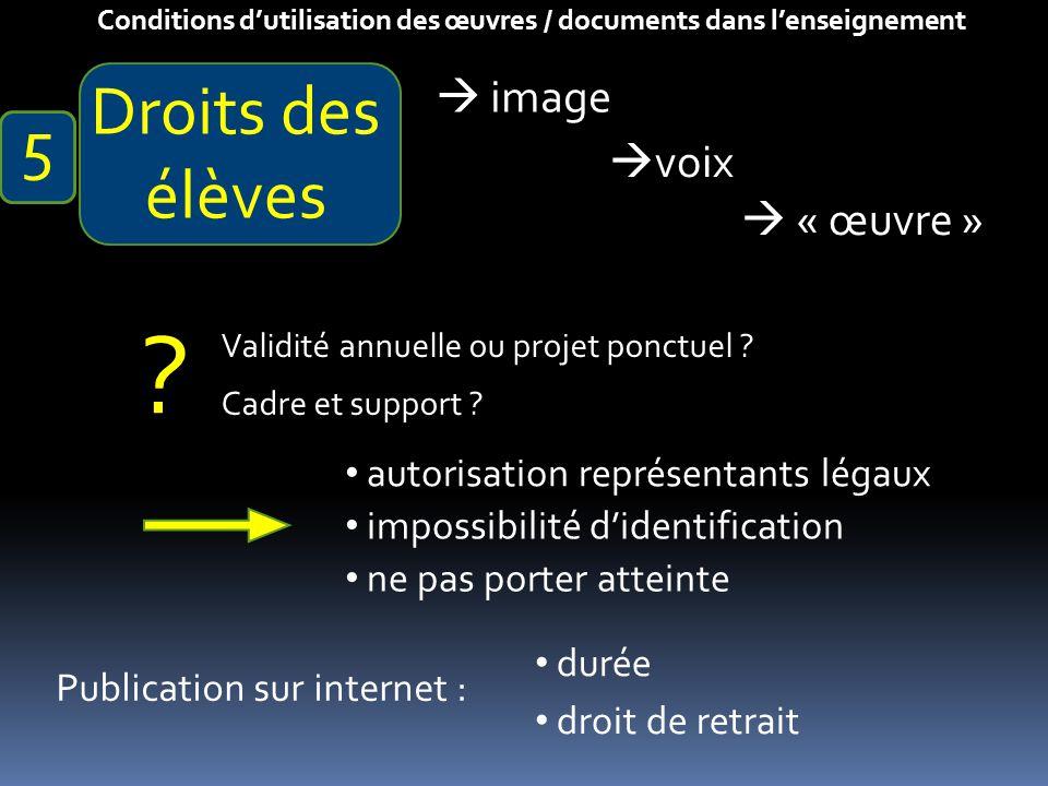Conditions d'utilisation des œuvres / documents dans l'enseignement Droits des élèves  image  voix  « œuvre » Validité annuelle ou projet ponctuel