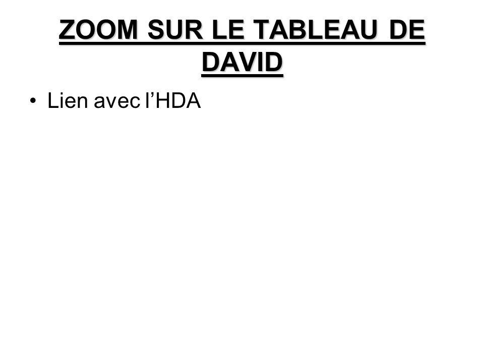 ZOOM SUR LE TABLEAU DE DAVID Lien avec l'HDA