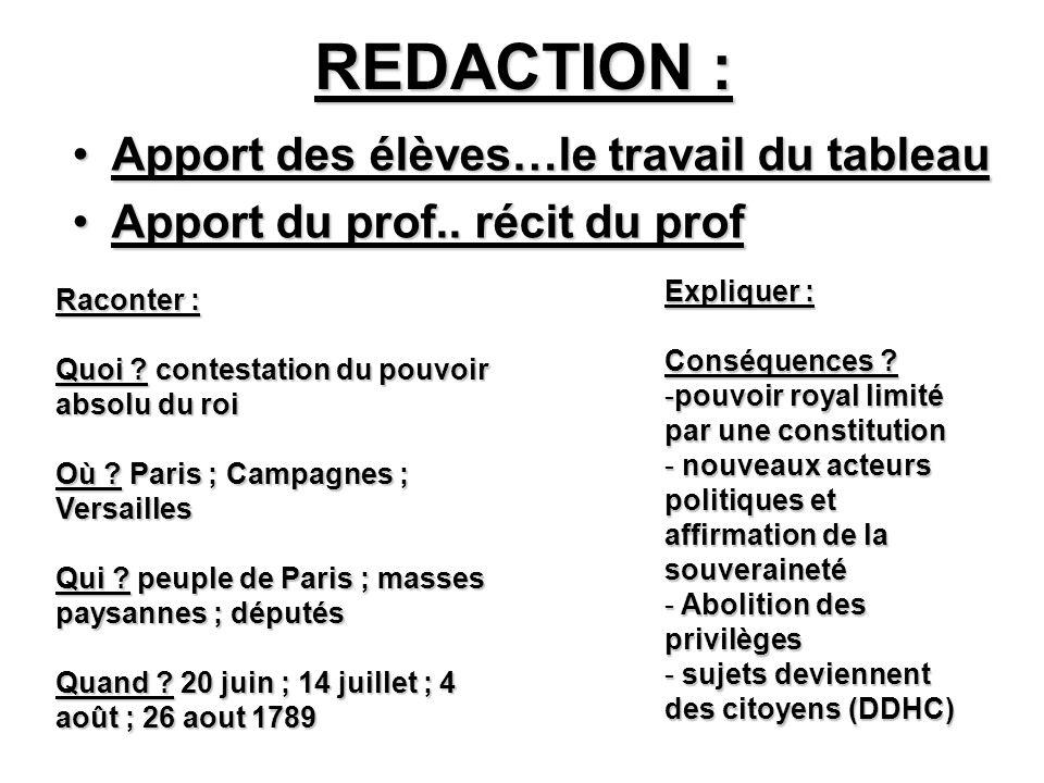 BILAN : Louis XVI Roi de France POUVOIRABSOLUCONTESTE LIEU DE POUVOIR : CHÂTEAU DE VERSAILLES Révolution Révolution en 1789 (1) ?