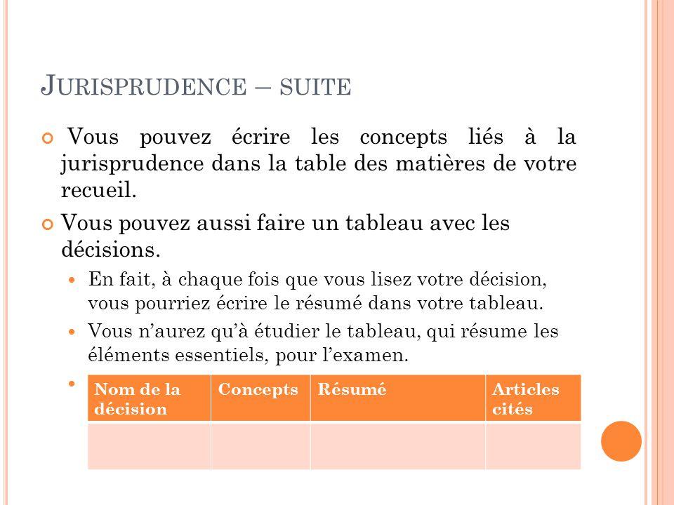 J URISPRUDENCE – SUITE Vous pouvez écrire les concepts liés à la jurisprudence dans la table des matières de votre recueil.