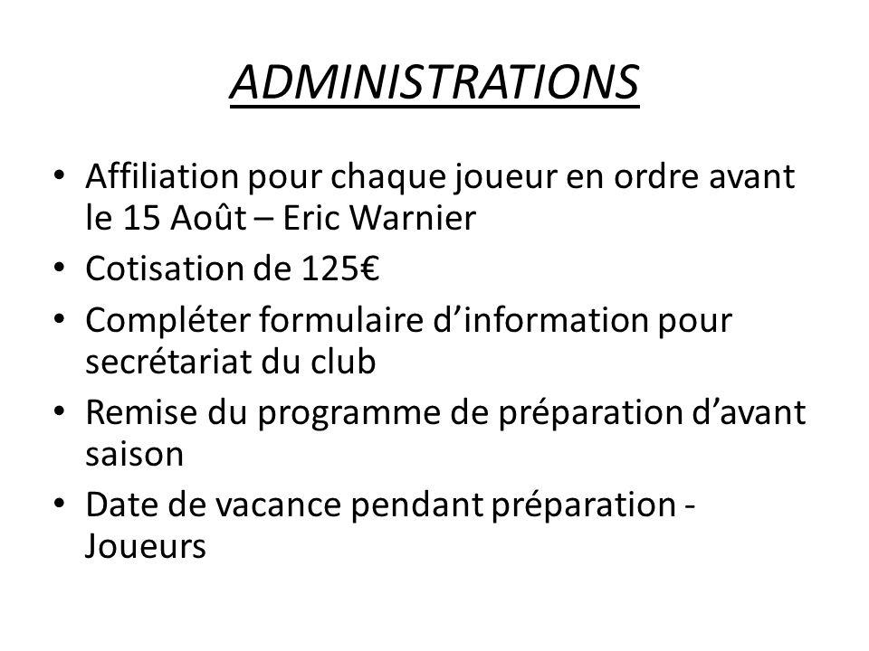 COTISATIONS 125€ ( inscription fédé + pack complet ).