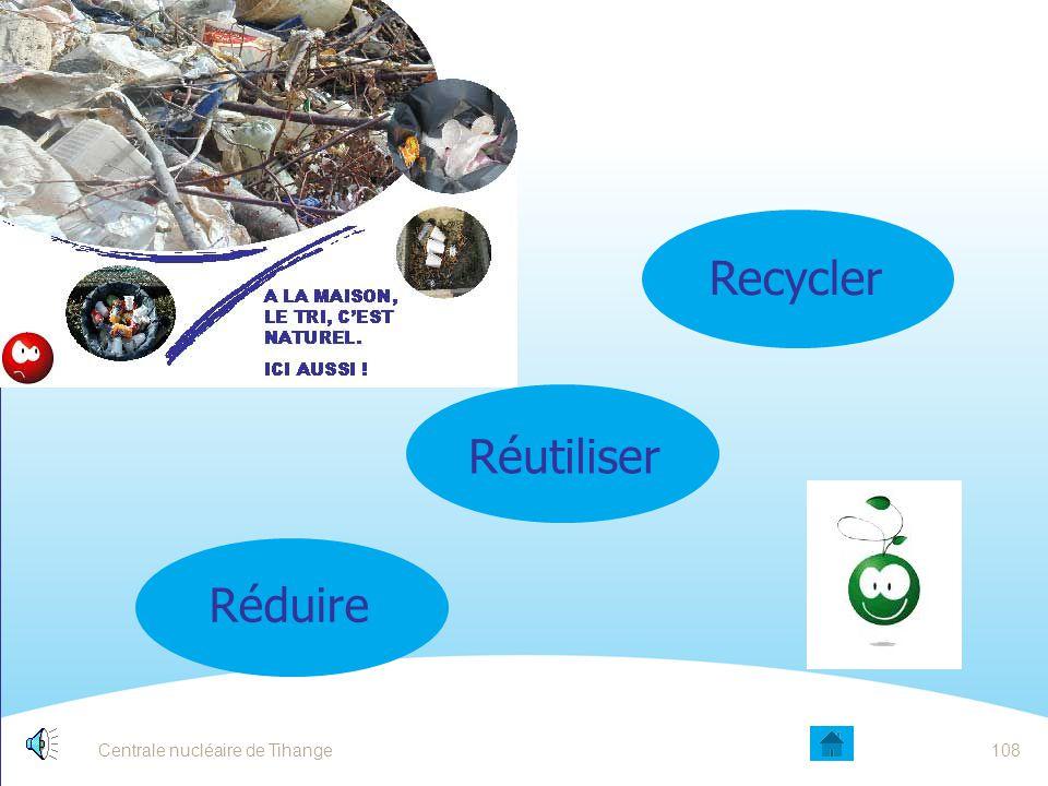 Centrale nucléaire de Tihange107 GESTION ET SUIVI DES DÉCHETS de leur stockage de leur transport de leur élimination En matière de gestion des déchets