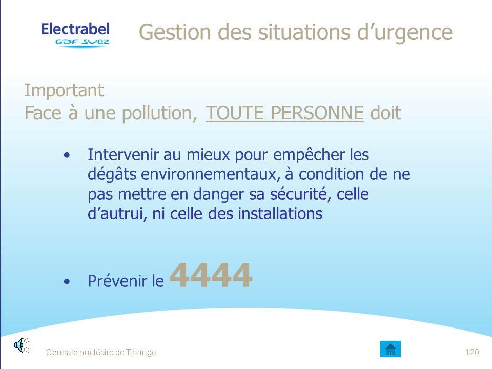 Centrale nucléaire de Tihange119 ÉLIMINATION DES SUBSTANCES DANGEREUSES Ne JAMAIS déverser ce genre de produits dans les WC, les égouts, les caniveaux