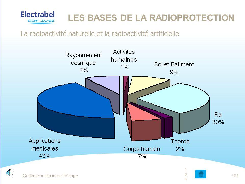 Centrale nucléaire de Tihange123 RADIOACTIVITÉ Qu'est ce que la radioactivité .