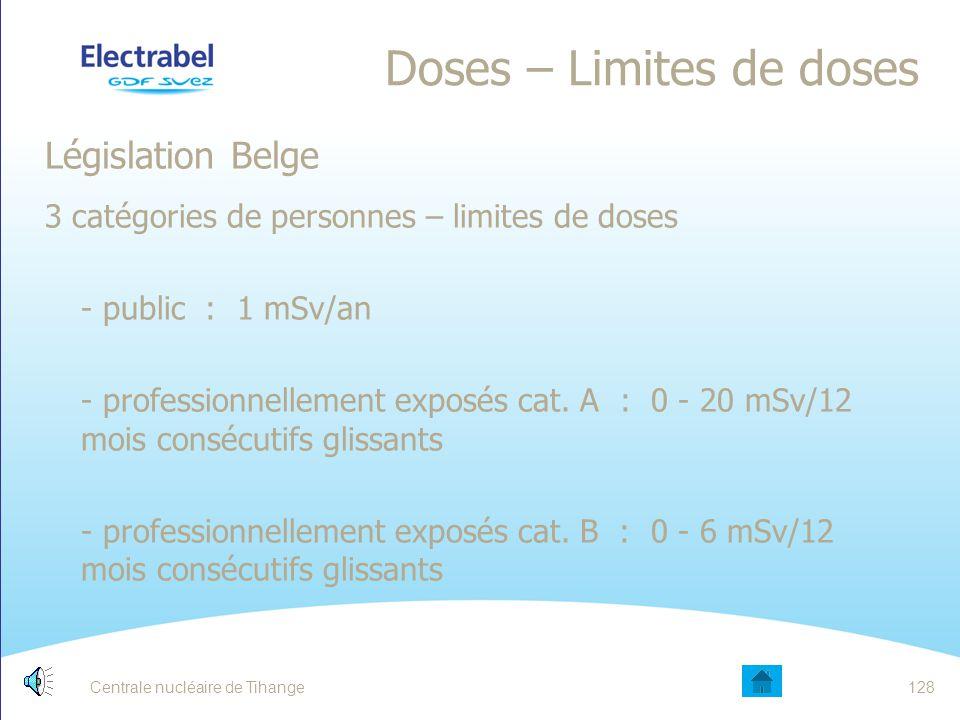 Doses Définitions - GrandeursActivité - [Bq] Dose absorbée - [Gy] Dose équivalente - [Sv] Centrale nucléaire de Tihange127