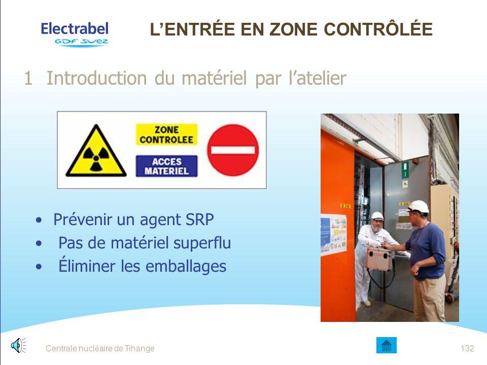 Centrale nucléaire de Tihange EN Z.C., IL EST INTERDIT DE : WC 131