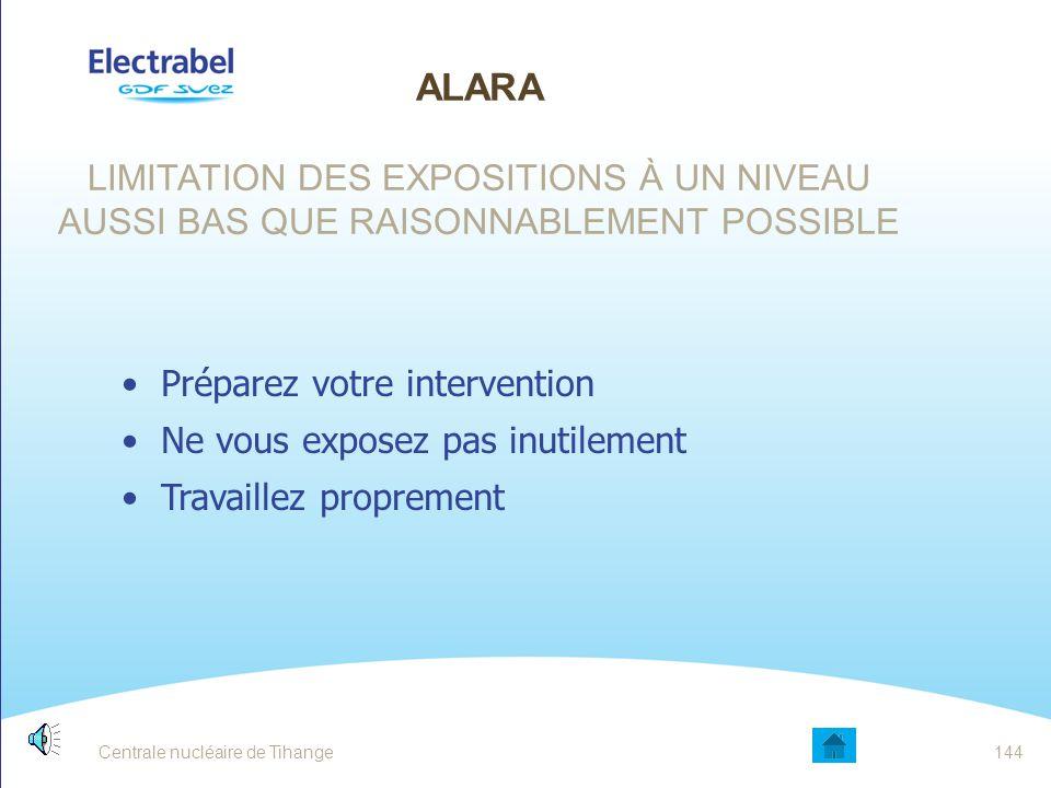 Centrale nucléaire de Tihange143 LES RISQUES SPÉCIFIQUES DE LA ZONE CONTRÔLÉE Contamination Irradiation