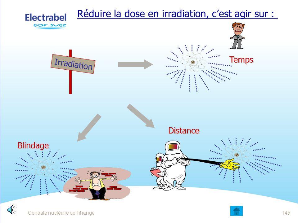 Centrale nucléaire de Tihange144 ALARA LIMITATION DES EXPOSITIONS À UN NIVEAU AUSSI BAS QUE RAISONNABLEMENT POSSIBLE Préparez votre intervention Ne vo