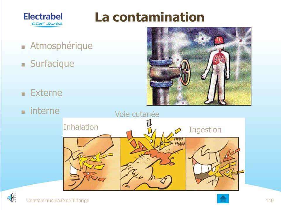 Centrale nucléaire de Tihange148 LA SIGNALISATION PANNEAUX SUR PORTES EN ZONE CONTROLEE LOCALISATION D'UN POINT CHAUD