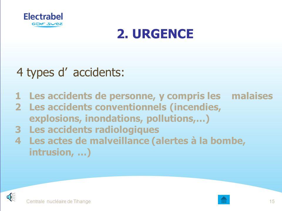 Centrale nucléaire de Tihange 2. URGENCE Tout accident entraîne la mise en œuvre du Plan Interne d'Urgence Plan Interne d'Urgence (PIU) 14