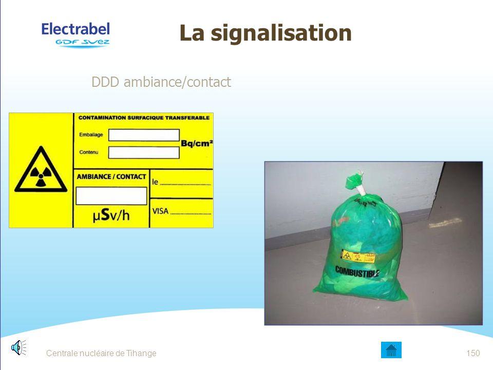 La contamination Atmosphérique Surfacique Externe interne Inhalation Ingestion Voie cutanée 149Centrale nucléaire de Tihange