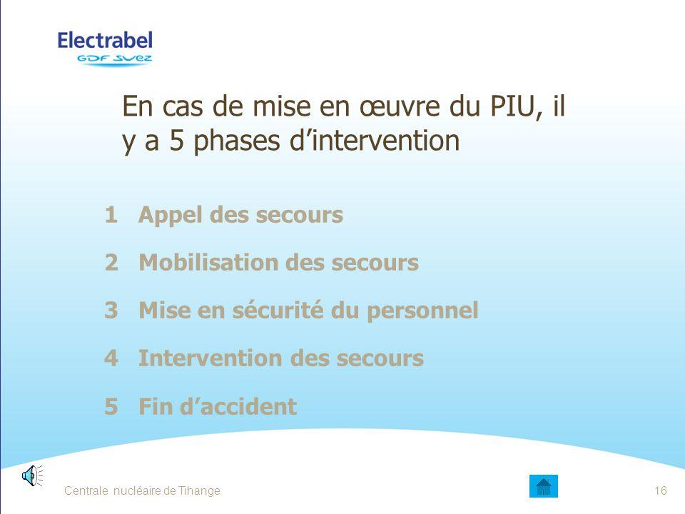 Centrale nucléaire de Tihange15 2. URGENCE 4 types d'accidents: 1Les accidents de personne, y compris les malaises 2Les accidents conventionnels (ince