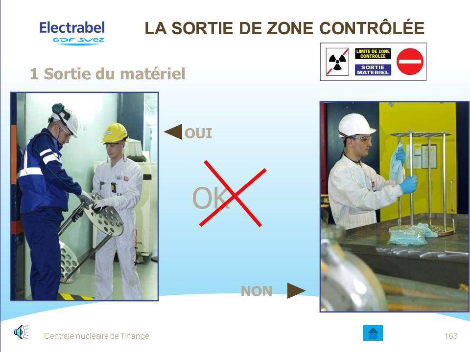 Centrale nucléaire de Tihange162 LA SORTIE DE ZONE CONTRÔLÉE 1 Sortie du matériel Contrôle de la contamination Massique Surfacique