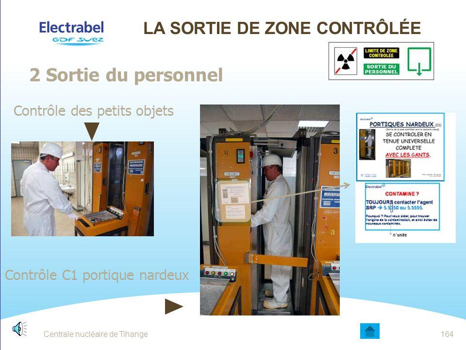 Centrale nucléaire de Tihange163 LA SORTIE DE ZONE CONTRÔLÉE 1 Sortie du matériel NON OUI OK