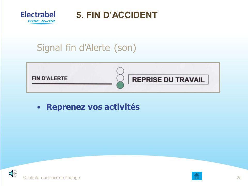 Centrale nucléaire de Tihange24 4. INTERVENTION DES SECOURS Secours: Internes > EPI Externes > Pompiers, SMUR, ambulanciers