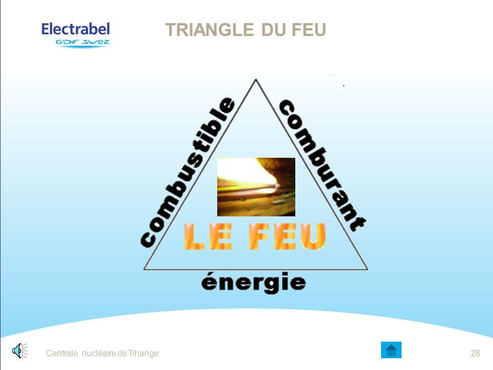 Centrale nucléaire de Tihange27 3. INCENDIE L'incendie fait partie des accidents conventionnels qui sont gérés par le Plan Interne d'Urgence Si je sui