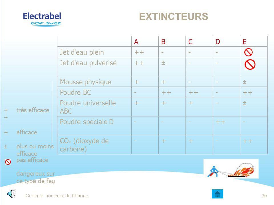 A: matériaux solides (bois, papier, …) B: liquides ou solides liquéfiables (produits pétroliers, graisse, résine, peinture,…) C: gaz D: matériaux spéc