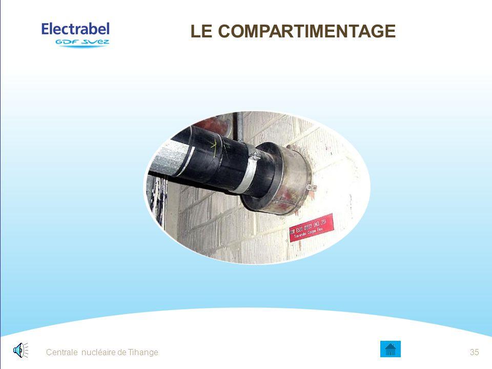 Centrale nucléaire de Tihange34 LES ÉQUIPEMENTS DE LUTTE CONTRE L'INCENDIE Laissez libre l'accès aux extincteurs, hydrants, dévidoirs et bornes d'ince