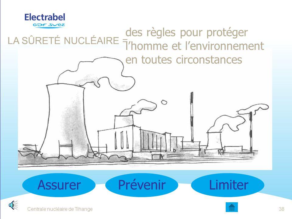Centrale nucléaire de Tihange 37 4. SÛRETÉ … l'affaire de chacun d'entre nous ! La sûreté nucléaire… 37
