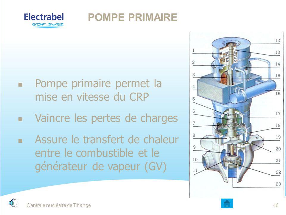 Le cœur du réacteur est composé de combustible nucléaire La réaction de fission dégage de la chaleur La chaleur est transportée par le circuit primaire (CRP) FONCTIONNEMENT 39Centrale nucléaire de Tihange