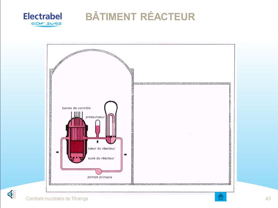 Générateur de vapeur transfère la chaleur du primaire au secondaire Transforme l'eau du secondaire en vapeur GÉNÉRATEUR DE VAPEUR 42Centrale nucléaire