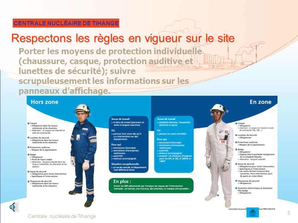 Centrale nucléaire de Tihange135 L'ENTRÉE EN ZONE CONTRÔLÉE 2 Entrée du personnel Portez la tenue universelle.