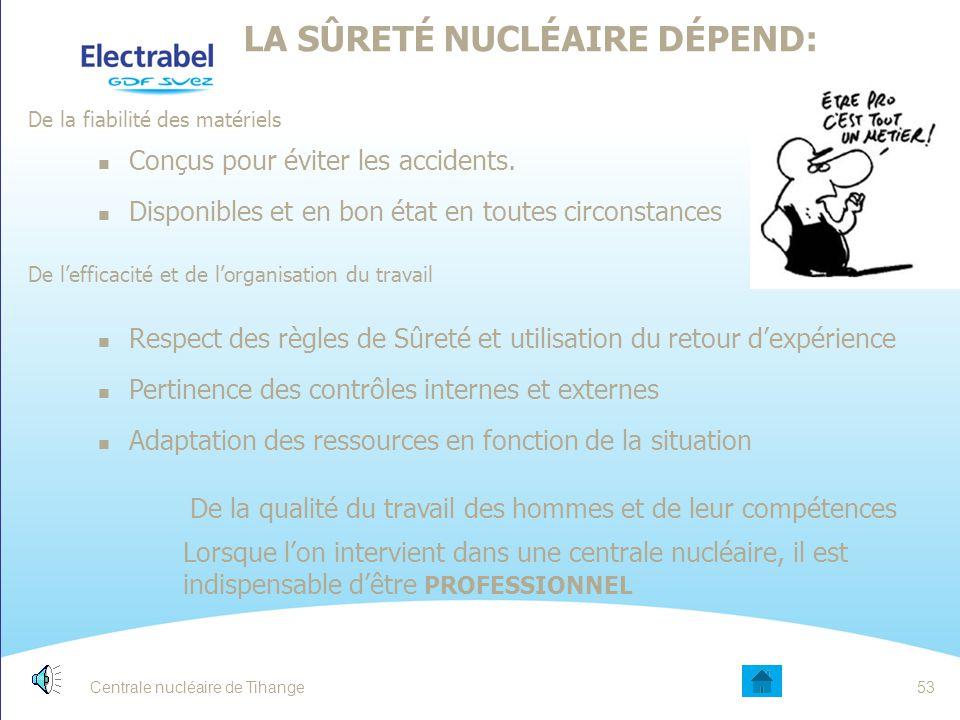 Centrale nucléaire de Tihange52 LES MATÉRIELS CLASSÉS DE SÛRETÉ Les matériels classés de sûreté sont des matériels nécessaires pour garantir la sûreté