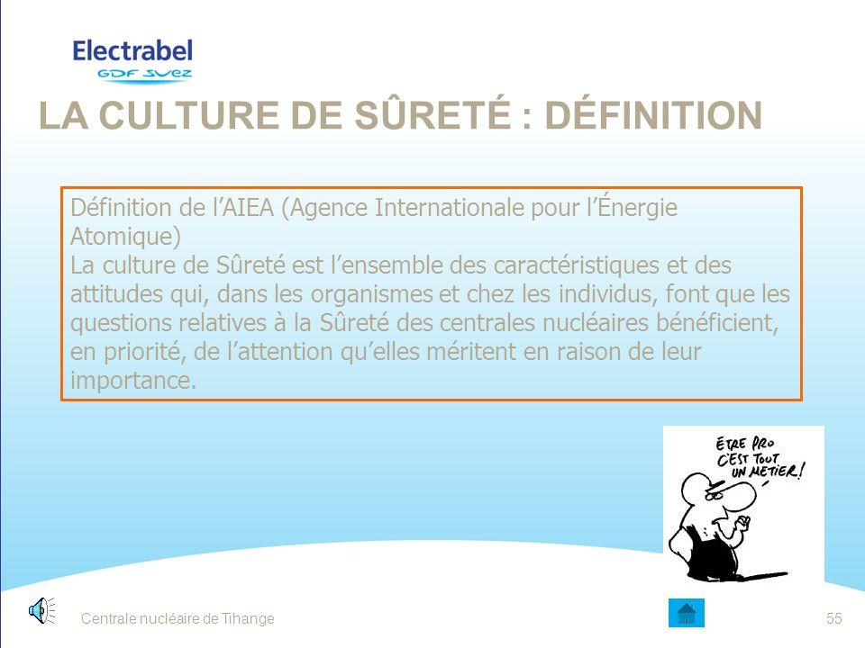Centrale nucléaire de Tihange54 Business Unit Generation Déclaration de politique générale en matière de sûreté nucléaire 1.La sûreté est la première priorité 2.La sûreté est un processus d'amélioration continu 3.Des contrôles stricts sont réalisés