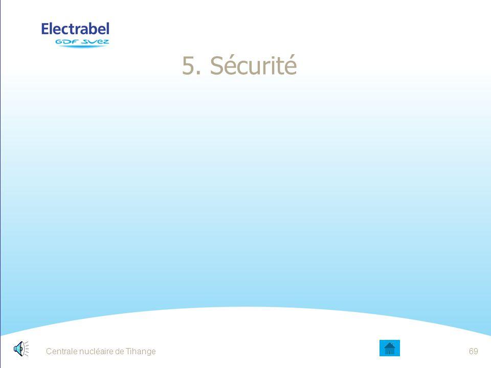 Centrale nucléaire de Tihange68 L'INTERVENANT ACTEUR DE LA SÛRETÉ Je travaille sur un matériel important pour la sûreté ou dans son environnement Mon