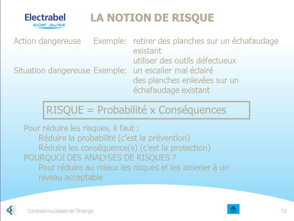Centrale nucléaire de Tihange72 DÉCLARATION DE POLITIQUE SÉCURITÉ ET SANTÉ Certification OHSAS depuis le 25 juillet 2005 www.electrabel.be