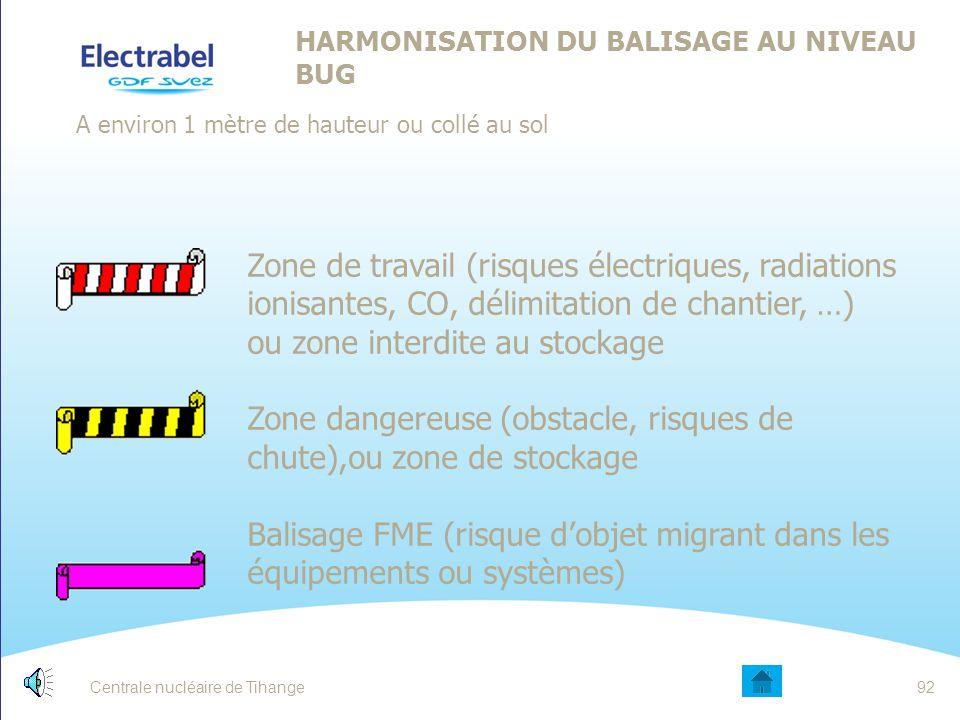 Centrale nucléaire de Tihange91 TRAVAUX EN PRÉSENCE D'AMIANTE