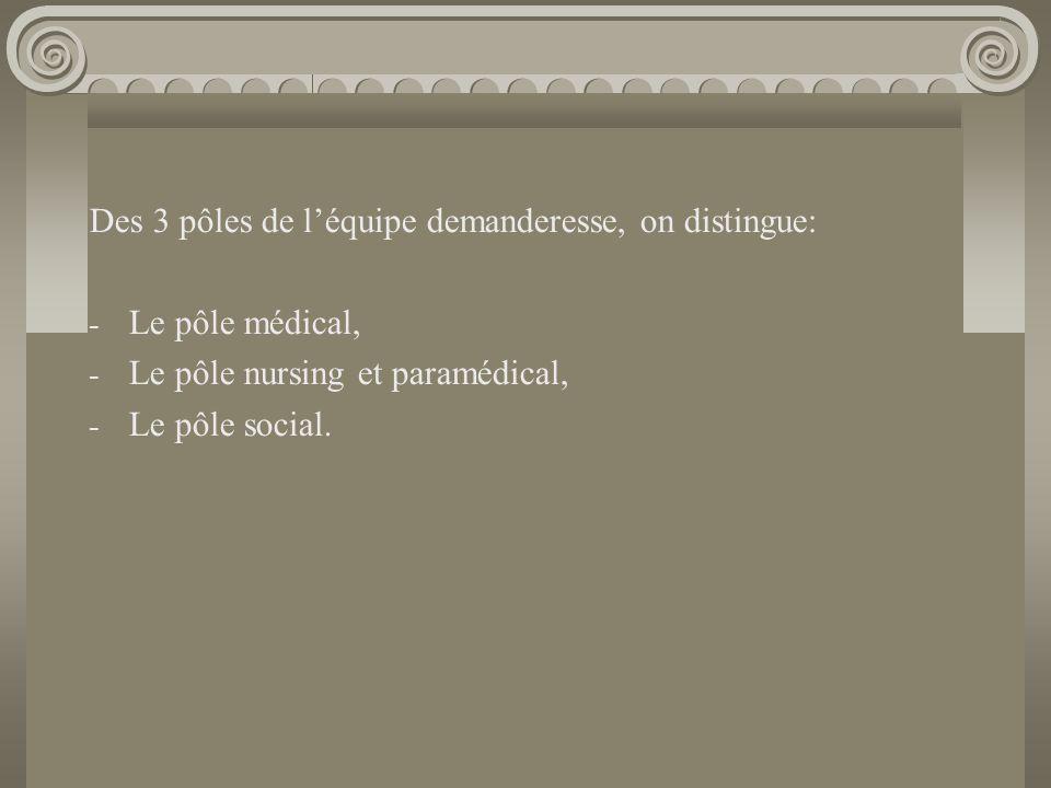 Pour entamer la démarche d'admission, on fournira un dossier d'admission puis on demandera de façon succeinte et claire: - Un rapport psychiatrique, - Un rapport nursing et paramédical, - Un rapport social.