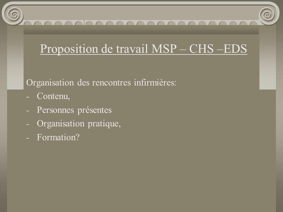 Origine actuelle des résidents En date du 22 octobre 2010, sont présents en MSP: - 48 résidents provenant de Défense Sociale - 63 résidents provenant du CHS - 7 résidents venant de l'extérieur du CRP.