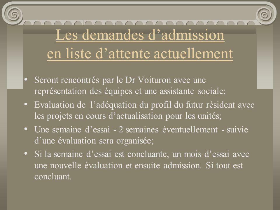 Demandes d'admission entre septembre et décembre 2010 Mise en place progressive des critères d'admission et d'exclusion; Organisation systématique d'une semaine d'essai suivie d'un mois d'essai; Orientation vers les unités en fonction des profils de celles- ci.